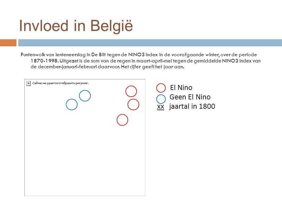 Invloed in België Geen El Nino xx jaartal in 1800 El Nino