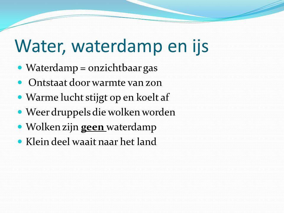 Water, waterdamp en ijs Waterdamp = onzichtbaar gas