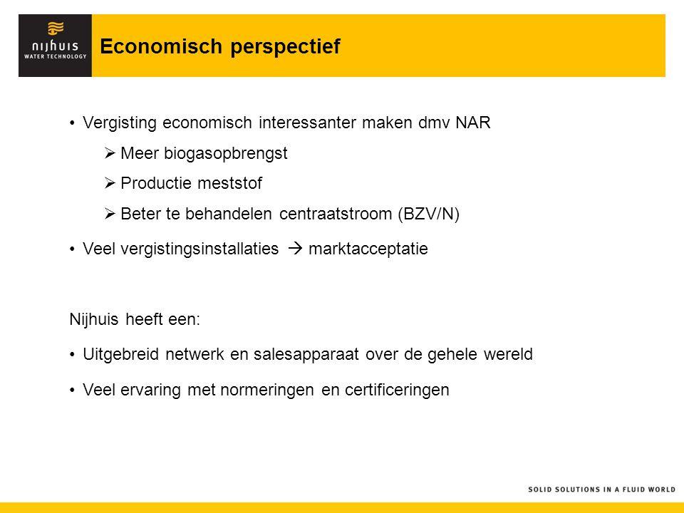 Economisch perspectief