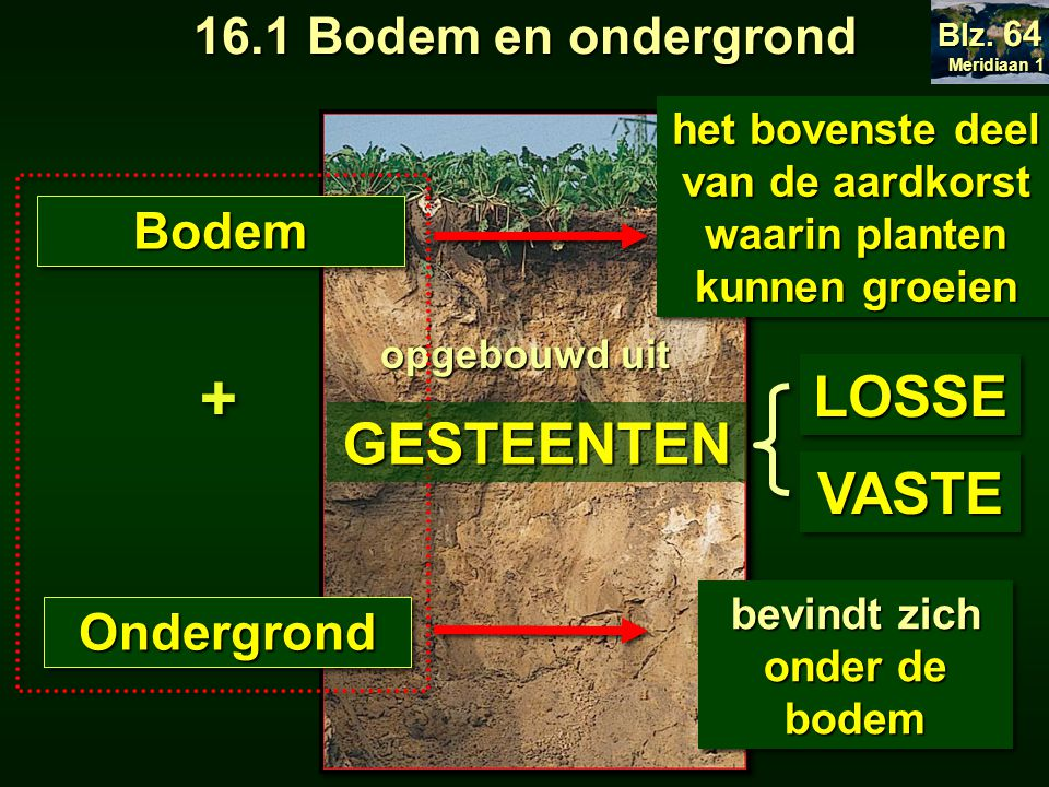 + LOSSE GESTEENTEN VASTE 16.1 Bodem en ondergrond Bodem Ondergrond