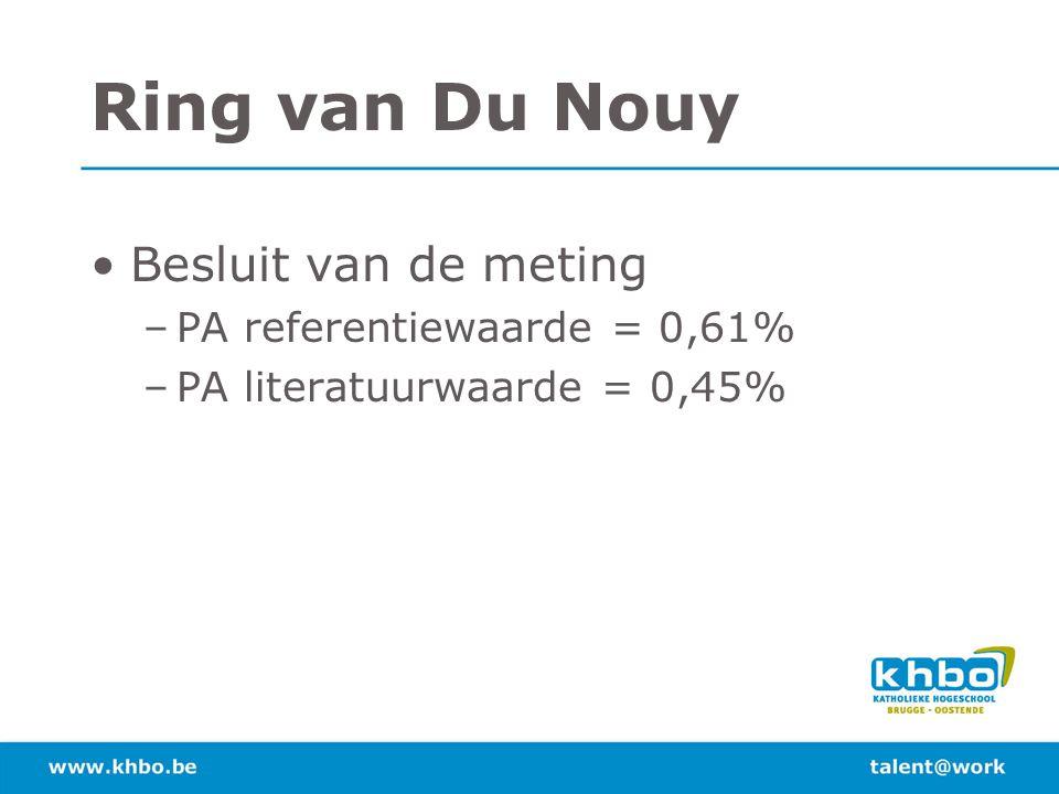 Ring van Du Nouy Besluit van de meting PA referentiewaarde = 0,61%