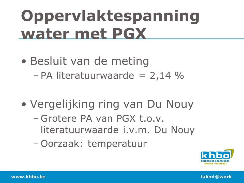 Oppervlaktespanning water met PGX