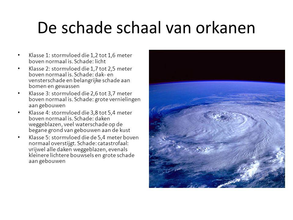 De schade schaal van orkanen