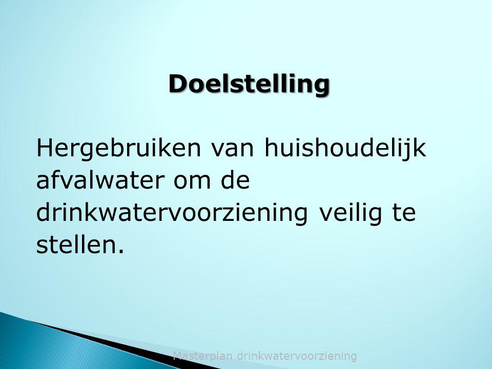 Doelstelling Hergebruiken van huishoudelijk afvalwater om de drinkwatervoorziening veilig te stellen.