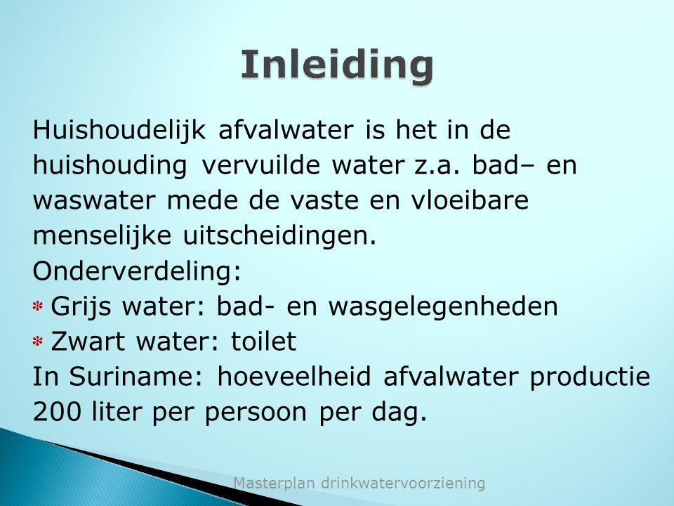 Masterplan drinkwatervoorziening