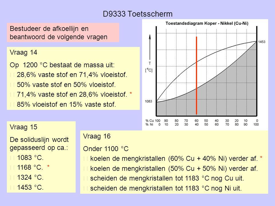 D9333 Toetsscherm Bestudeer de afkoellijn en beantwoord de volgende vragen. Vraag 14. Op 1200 °C bestaat de massa uit: