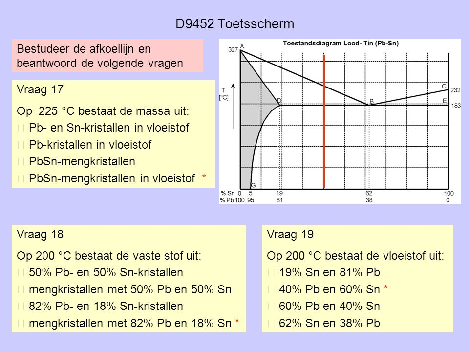 D9452 Toetsscherm Bestudeer de afkoellijn en beantwoord de volgende vragen. Vraag 17. Op 225 °C bestaat de massa uit: