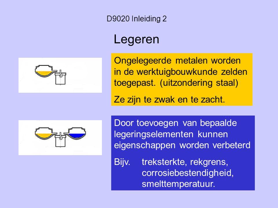 D9020 Inleiding 2 Legeren. Ongelegeerde metalen worden in de werktuigbouwkunde zelden toegepast. (uitzondering staal)
