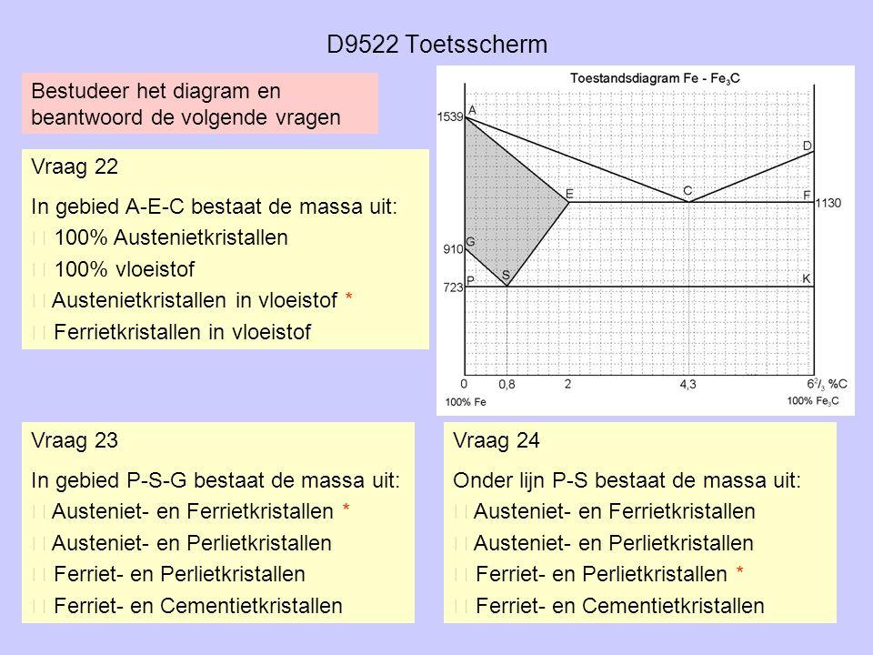 D9522 Toetsscherm Bestudeer het diagram en beantwoord de volgende vragen. Vraag 22. In gebied A-E-C bestaat de massa uit: