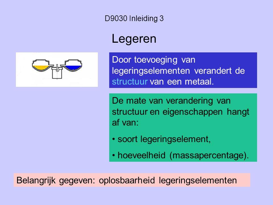 D9030 Inleiding 3 Legeren. Door toevoeging van legeringselementen verandert de structuur van een metaal.