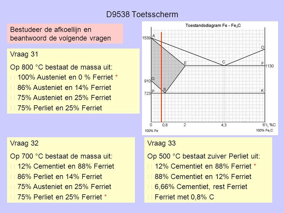 D9538 Toetsscherm Bestudeer de afkoellijn en beantwoord de volgende vragen. Vraag 31. Op 800 °C bestaat de massa uit: