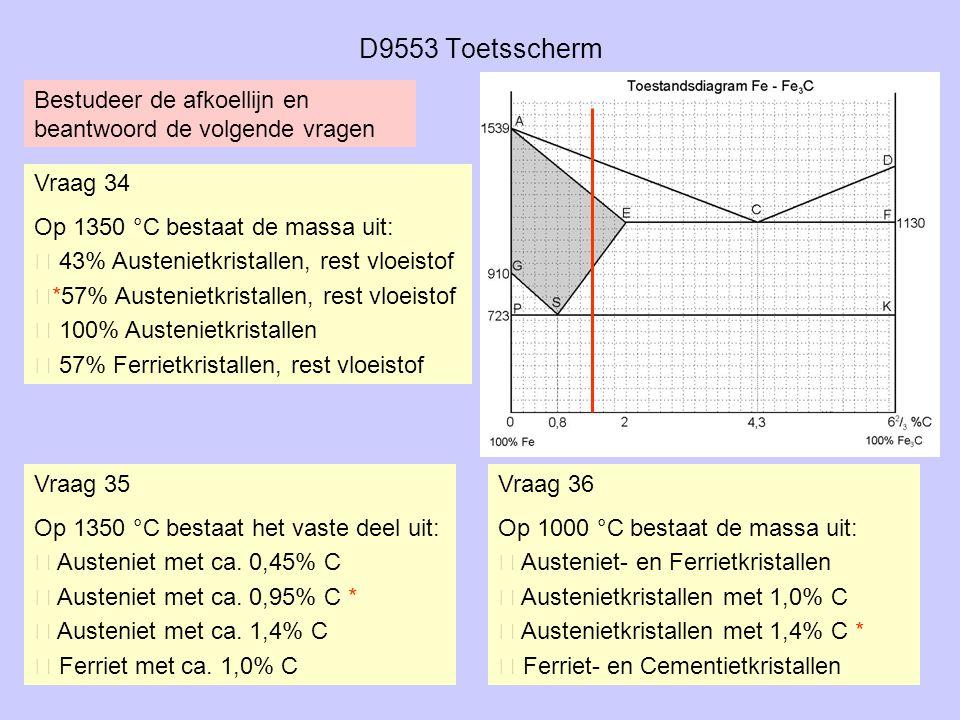 D9553 Toetsscherm Bestudeer de afkoellijn en beantwoord de volgende vragen. Vraag 34. Op 1350 °C bestaat de massa uit: