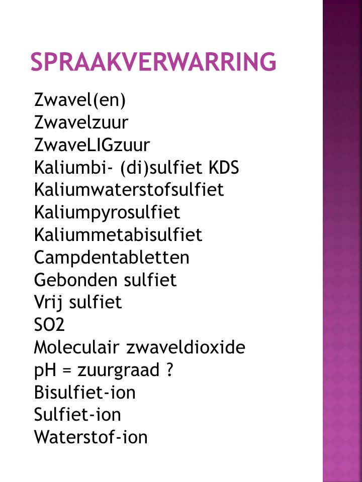 Spraakverwarring Zwavel(en) Zwavelzuur ZwaveLIGzuur
