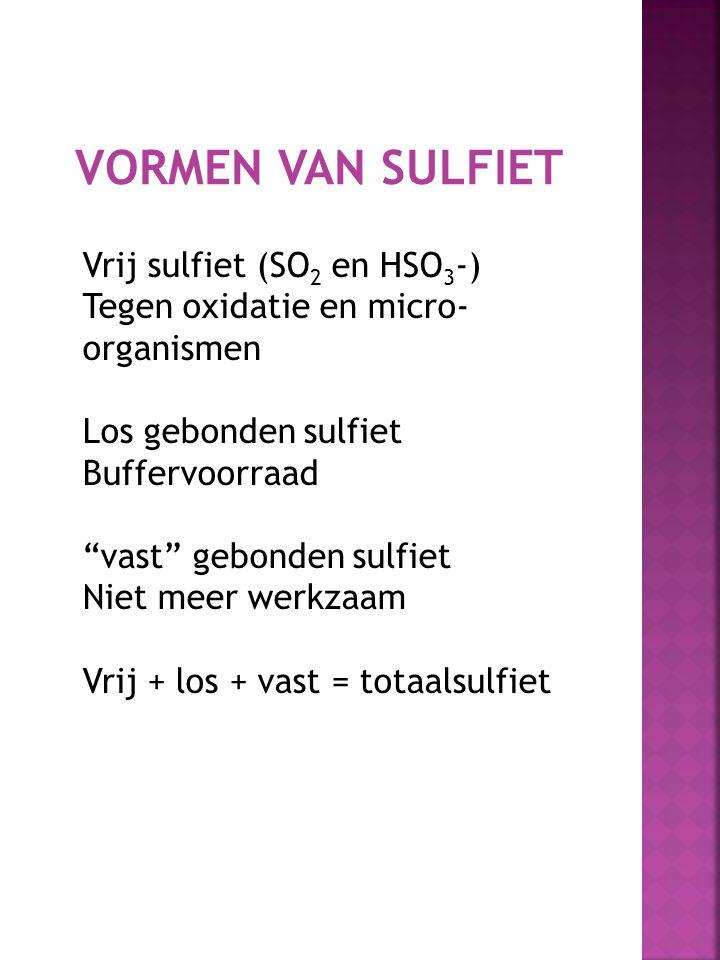 Vormen van sulfiet Vrij sulfiet (SO2 en HSO3-)