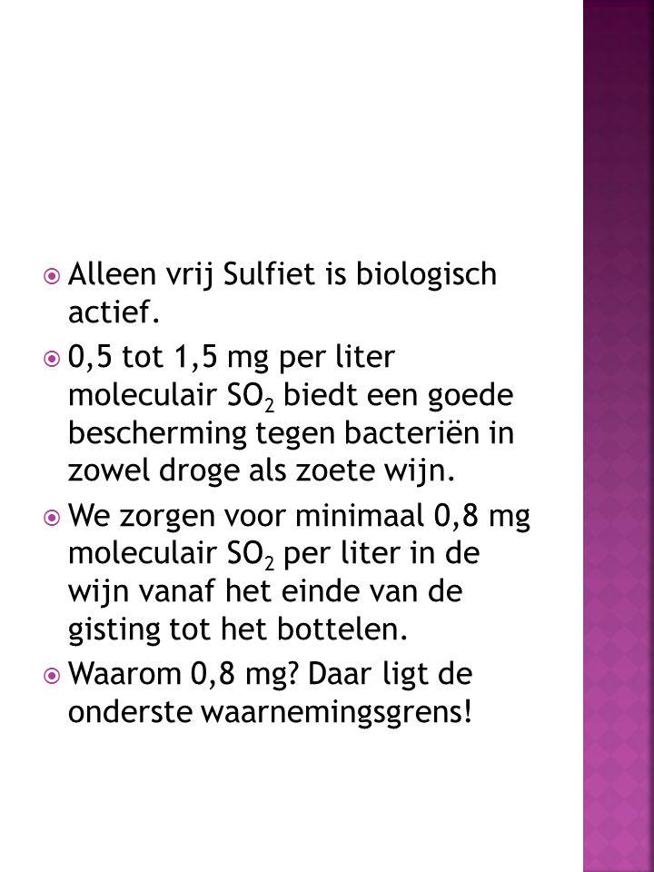 Alleen vrij Sulfiet is biologisch actief.