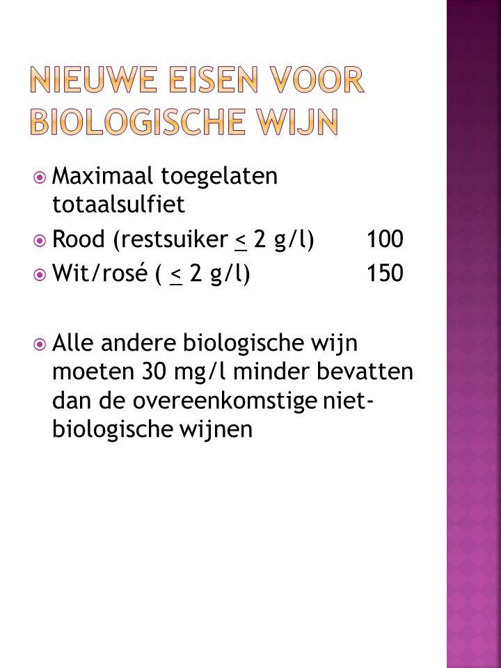 Nieuwe eisen voor biologische wijn