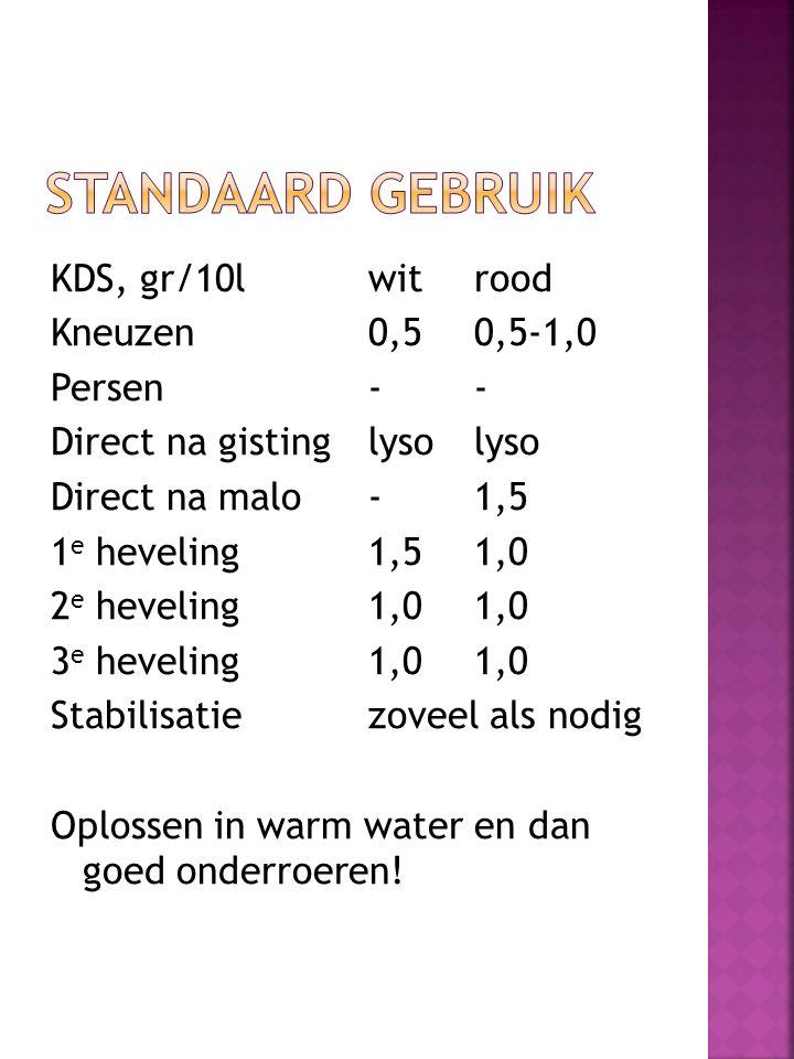 Standaard gebruik