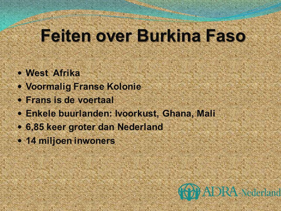 Feiten over Burkina Faso