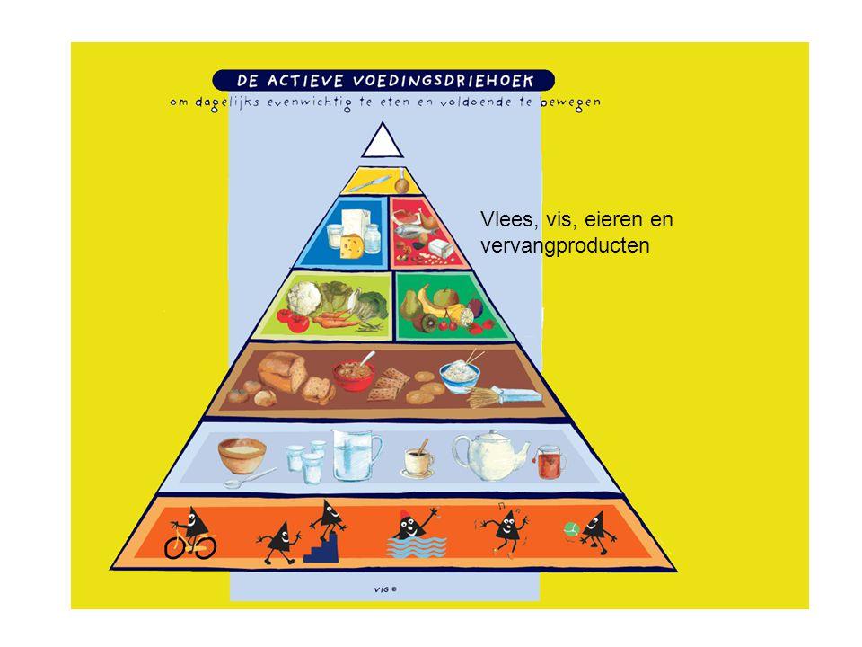 Vlees, vis, eieren en vervangproducten