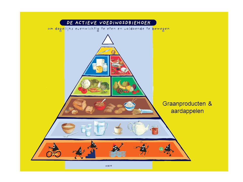 Graanproducten & aardappelen