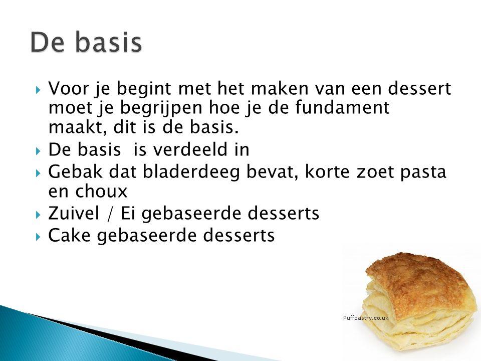 De basis Voor je begint met het maken van een dessert moet je begrijpen hoe je de fundament maakt, dit is de basis.