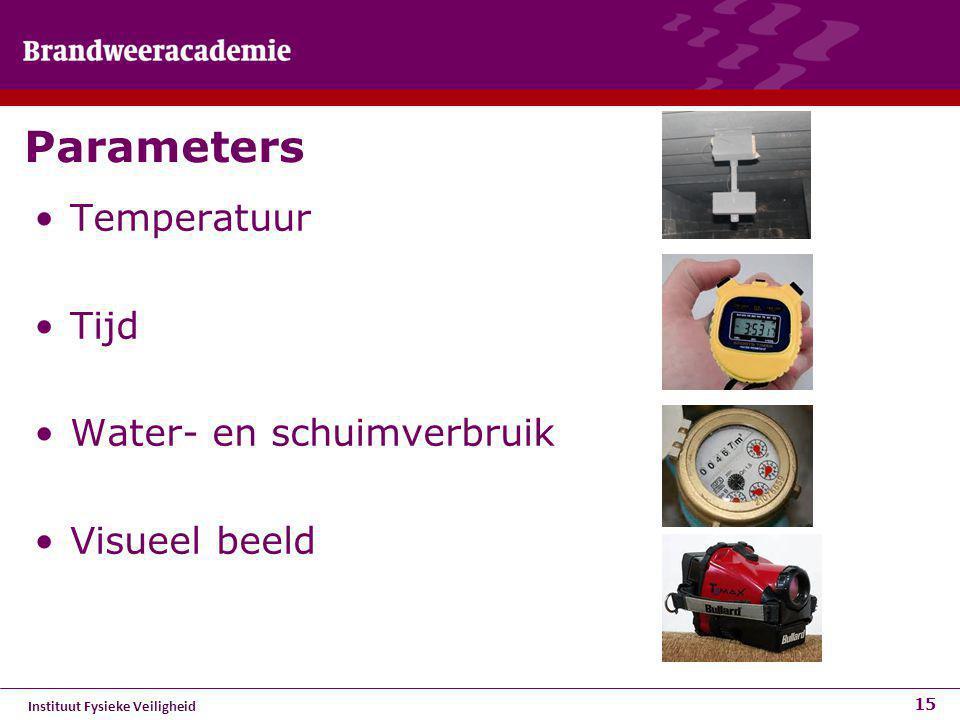 Parameters Temperatuur Tijd Water- en schuimverbruik Visueel beeld
