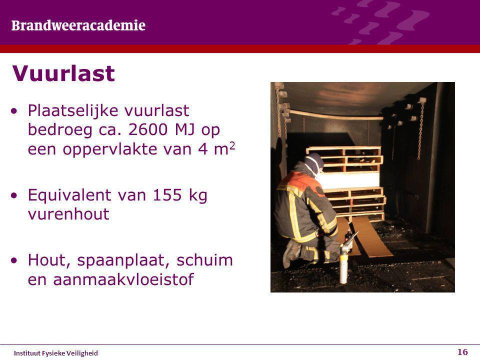 Vuurlast Plaatselijke vuurlast bedroeg ca. 2600 MJ op een oppervlakte van 4 m2. Equivalent van 155 kg vurenhout.
