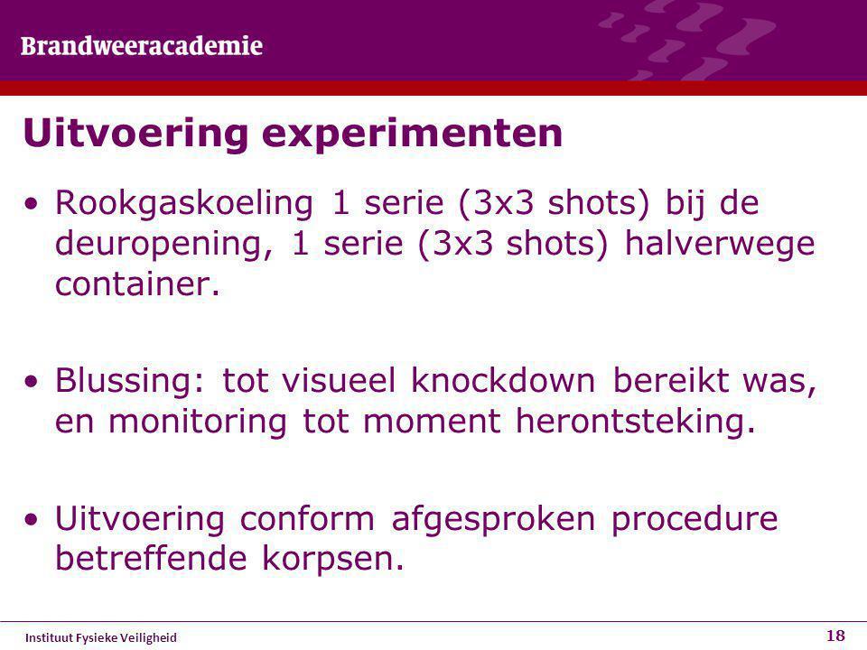 Uitvoering experimenten
