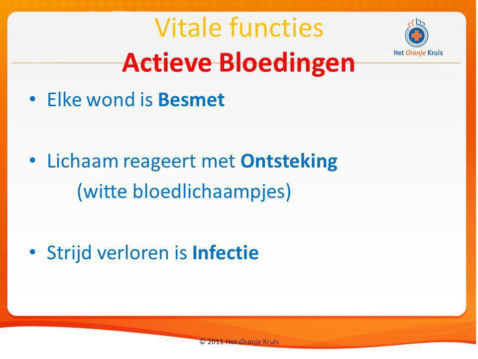 Vitale functies Actieve Bloedingen