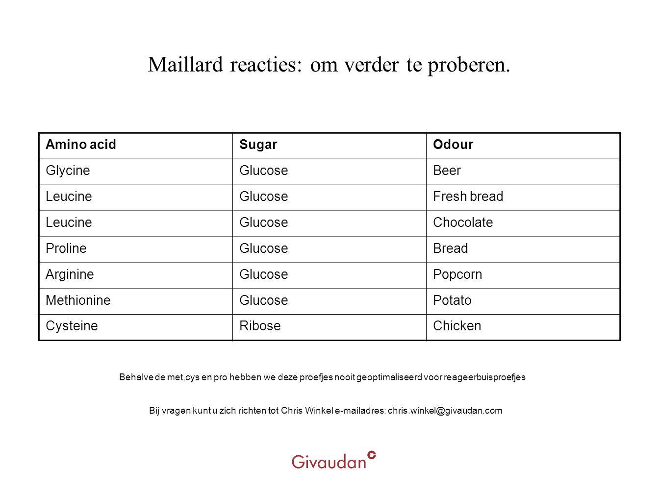 Maillard reacties: om verder te proberen.