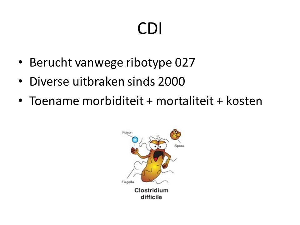 CDI Berucht vanwege ribotype 027 Diverse uitbraken sinds 2000