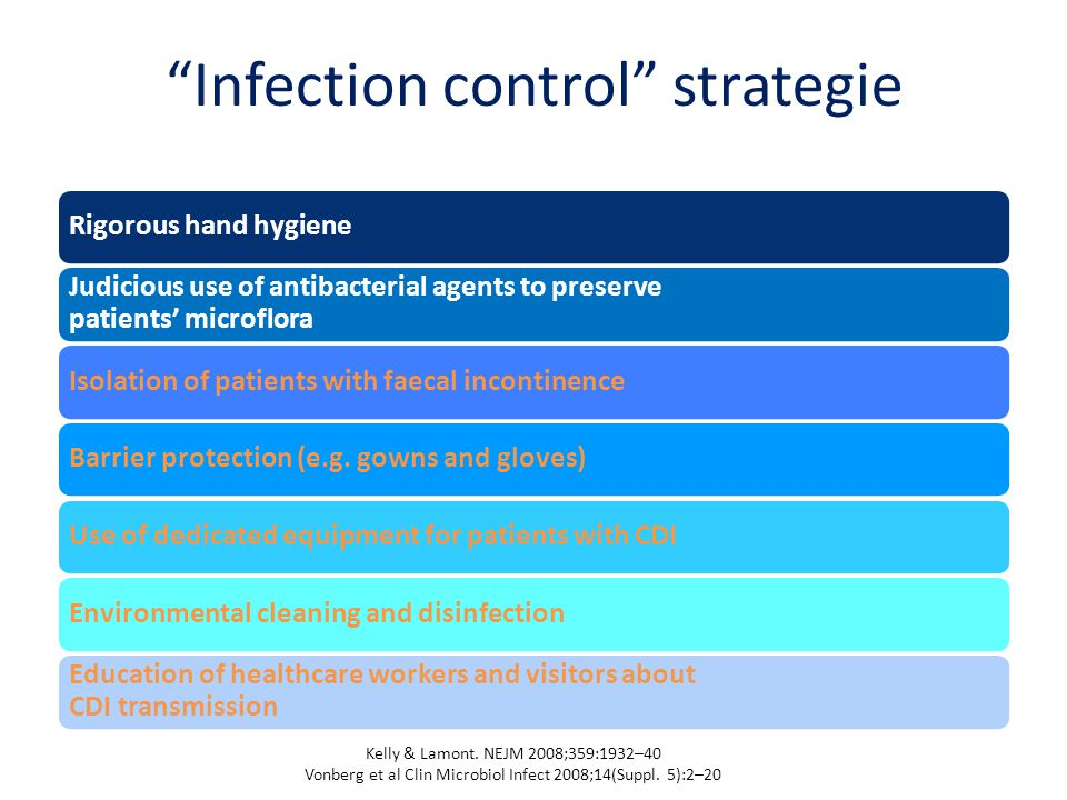 Infection control strategie