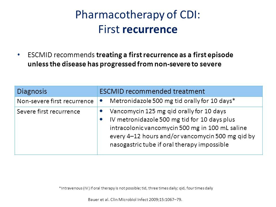 Pharmacotherapy of CDI: First recurrence