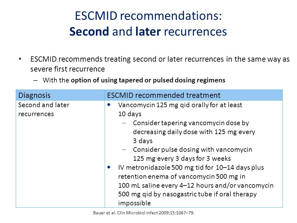 ESCMID recommendations: Second and later recurrences