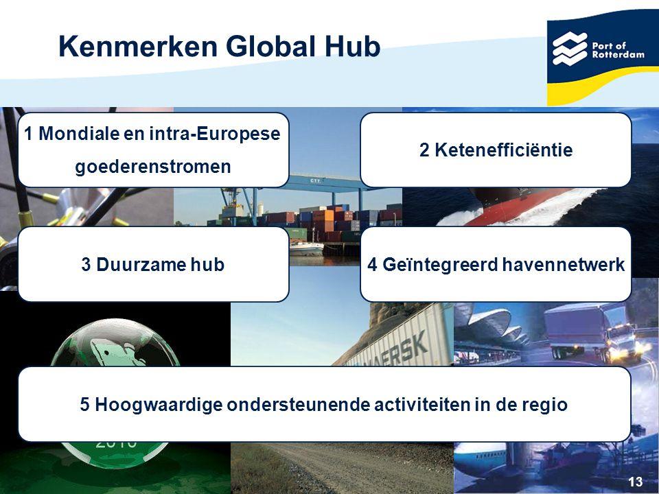 Kenmerken Global Hub 1 Mondiale en intra-Europese goederenstromen