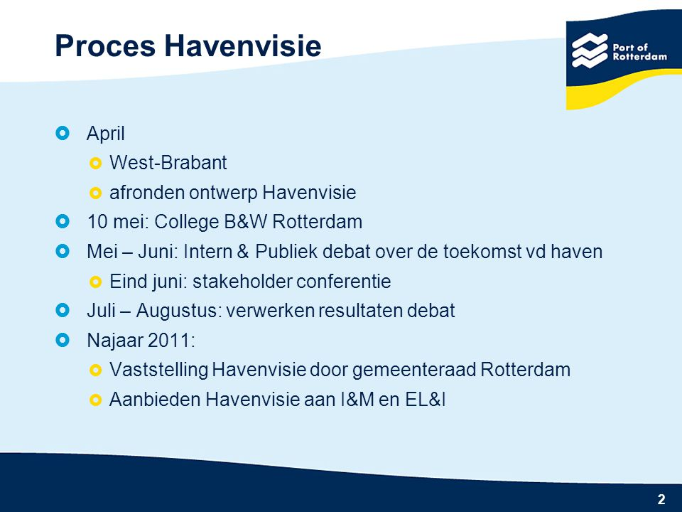 Proces Havenvisie April West-Brabant afronden ontwerp Havenvisie