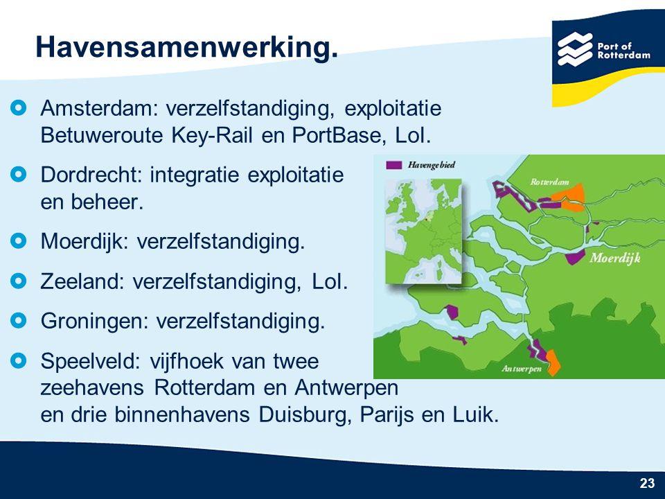 Havensamenwerking. Amsterdam: verzelfstandiging, exploitatie Betuweroute Key-Rail en PortBase, LoI.
