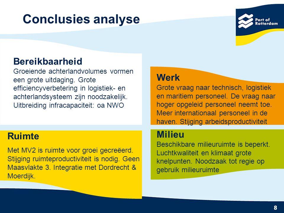 Conclusies analyse Bereikbaarheid Werk Milieu Ruimte