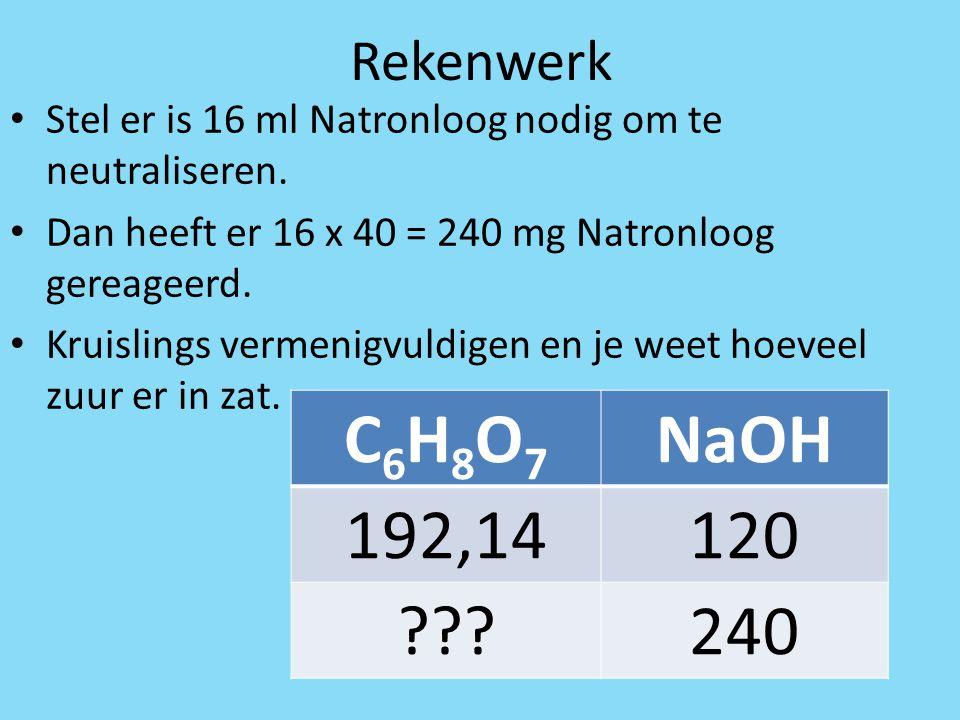 Rekenwerk Stel er is 16 ml Natronloog nodig om te neutraliseren. Dan heeft er 16 x 40 = 240 mg Natronloog gereageerd.