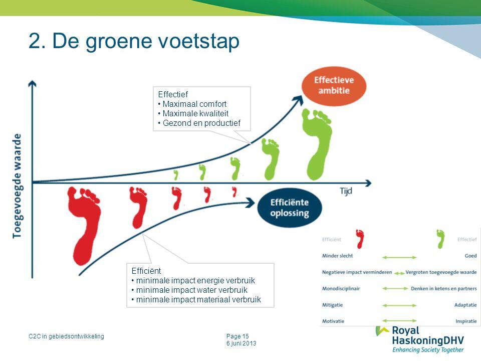2. De groene voetstap Effectief Maximaal comfort Maximale kwaliteit