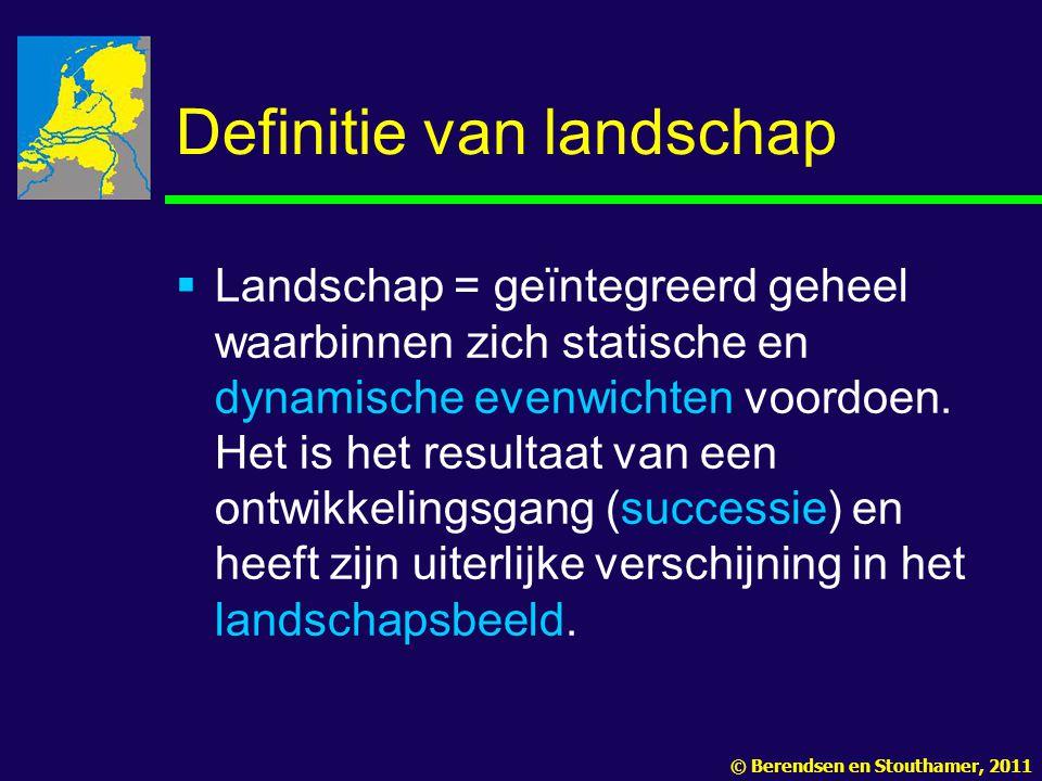 Definitie van landschap