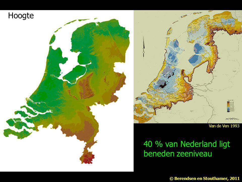 40 % van Nederland ligt beneden zeeniveau