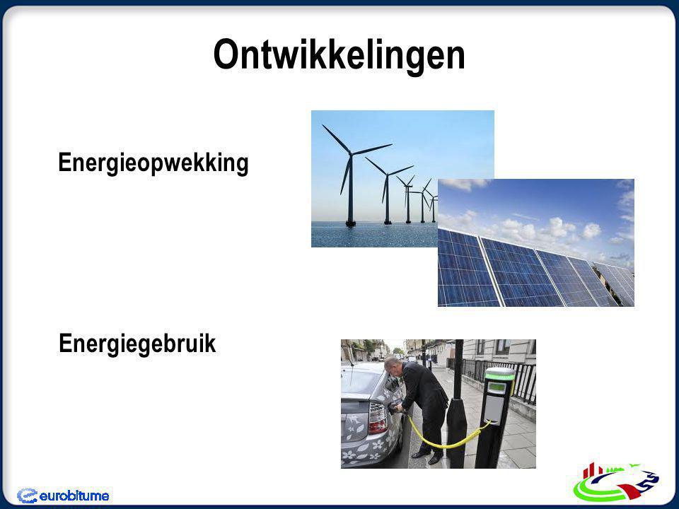 Ontwikkelingen Energieopwekking Energiegebruik