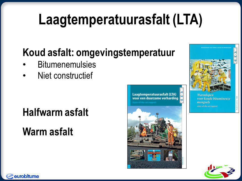 Laagtemperatuurasfalt (LTA)