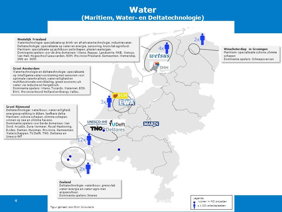 2x 4x 3x 12x 2x Ministerie van Economische Zaken Westelijk Friesland