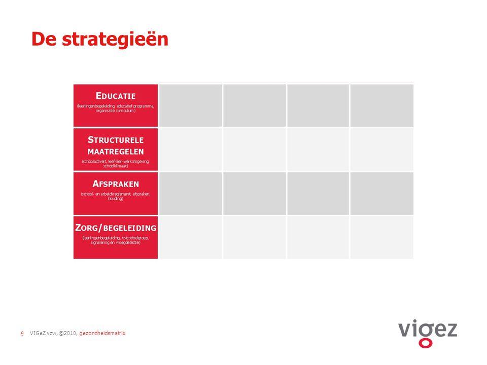 De strategieën Om de strategieën te duiden worden telkens voorbeelden gegeven op elk van de werkingsniveaus.
