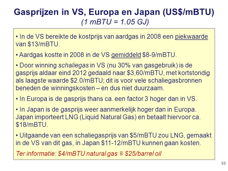 Gasprijzen in VS, Europa en Japan (US$/mBTU)