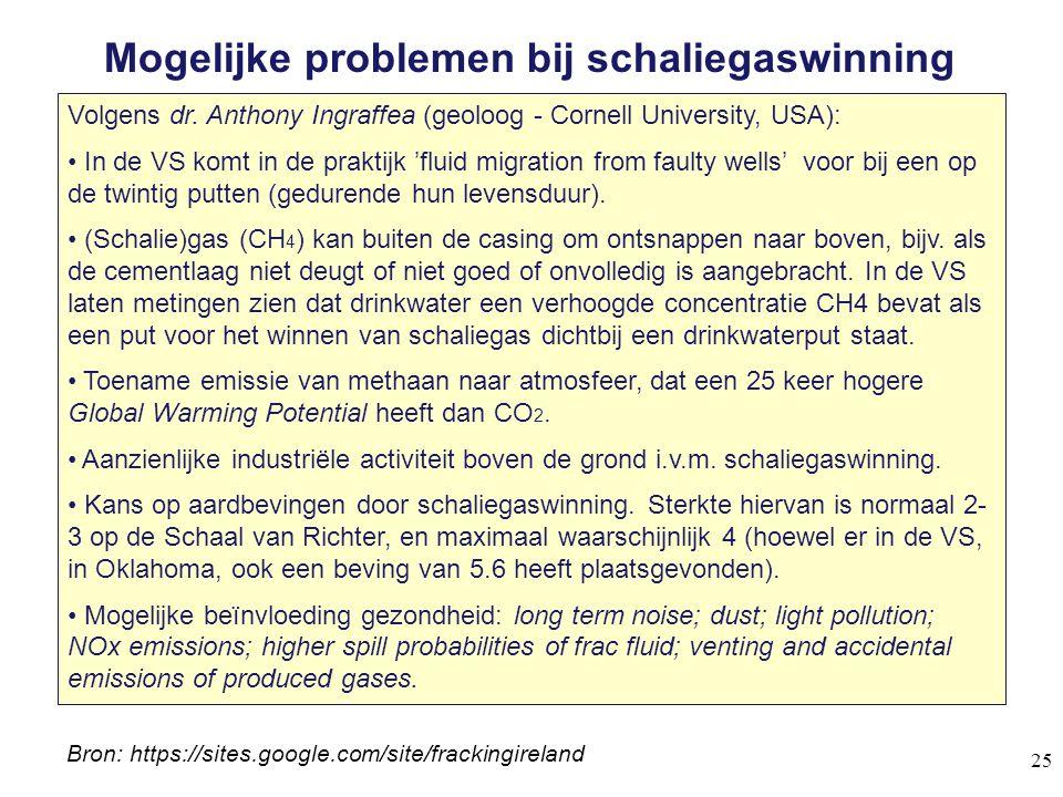 Mogelijke problemen bij schaliegaswinning