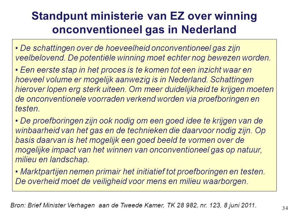 Standpunt ministerie van EZ over winning onconventioneel gas in Nederland