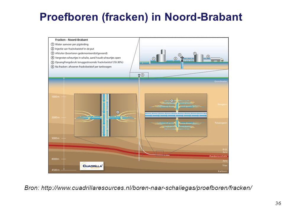 Proefboren (fracken) in Noord-Brabant